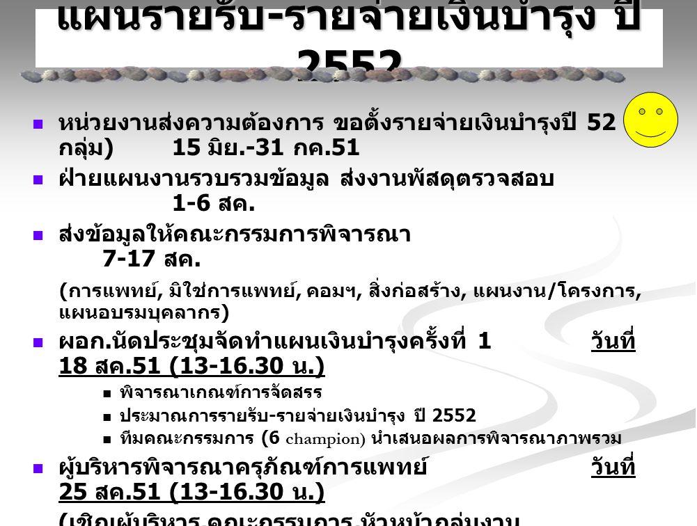 แผนรายรับ-รายจ่ายเงินบำรุง ปี 2552