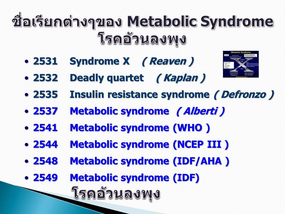 ชื่อเรียกต่างๆของ Metabolic Syndrome