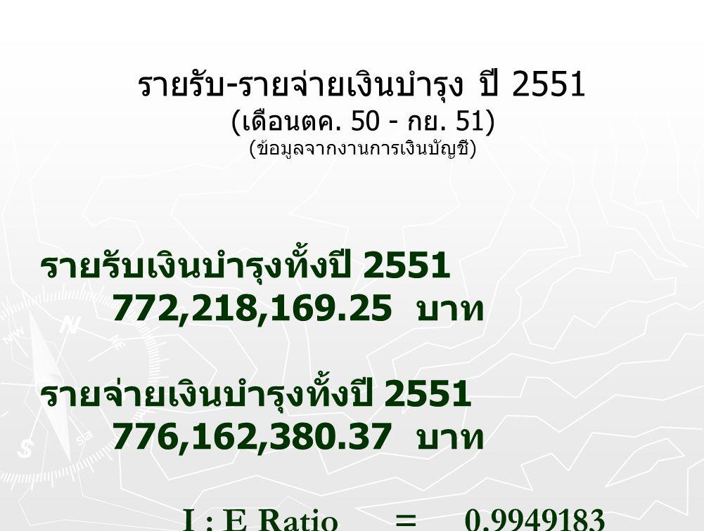 รายรับเงินบำรุงทั้งปี 2551 772,218,169.25 บาท