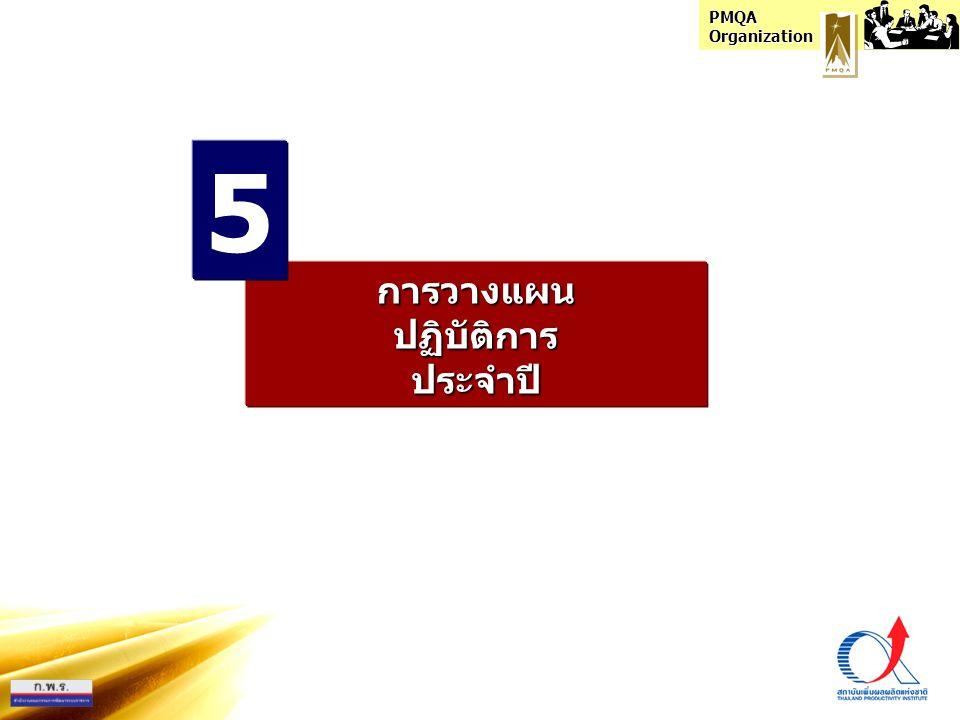5 การวางแผน ปฏิบัติการ ประจำปี