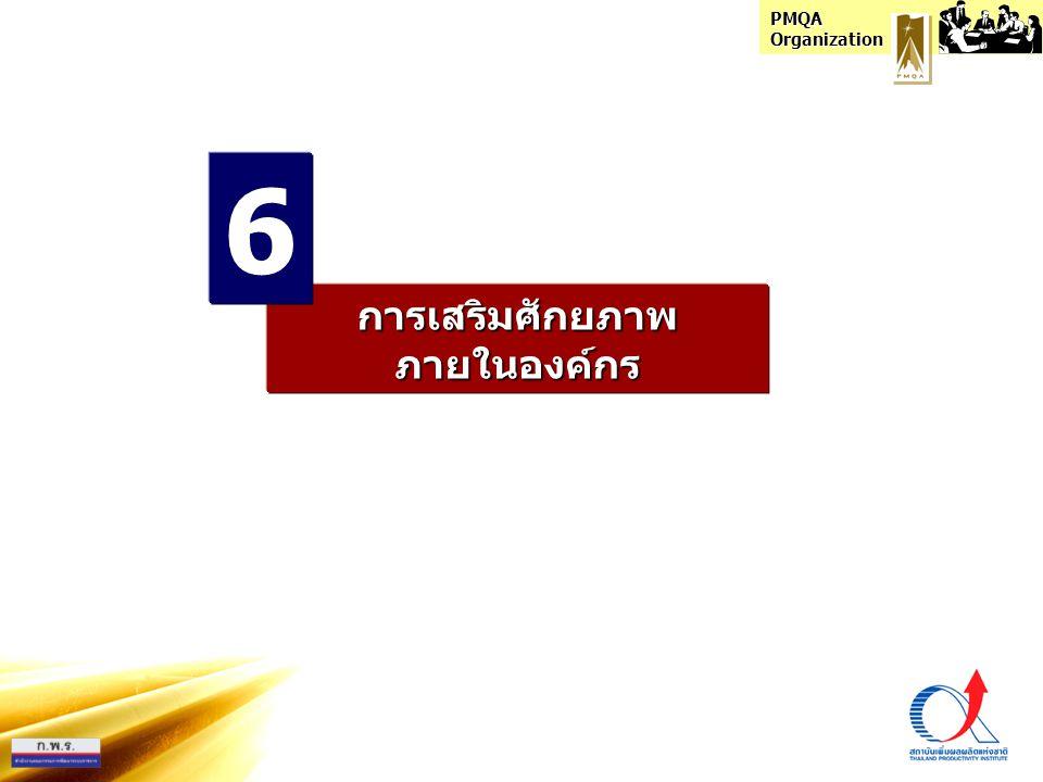 6 การเสริมศักยภาพ ภายในองค์กร