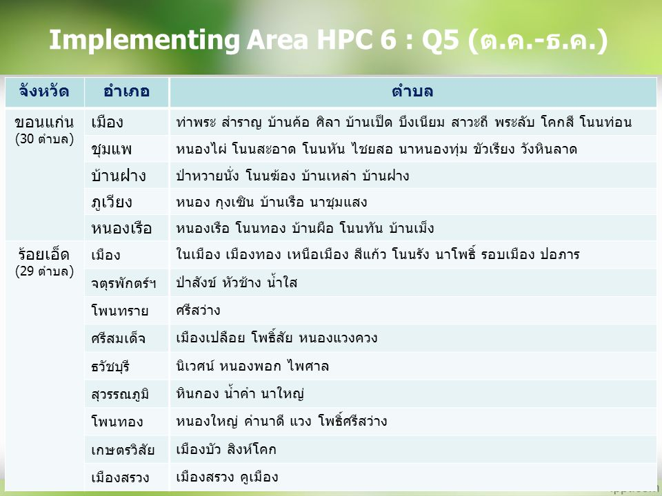 Implementing Area HPC 6 : Q5 (ต.ค.-ธ.ค.)