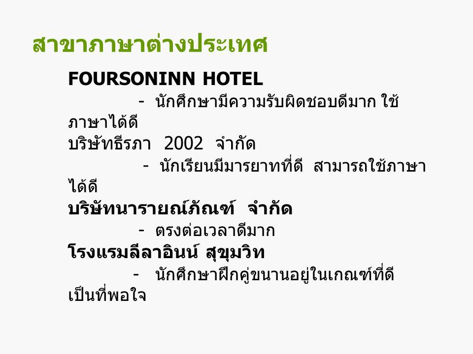 สาขาภาษาต่างประเทศ FOURSONINN HOTEL
