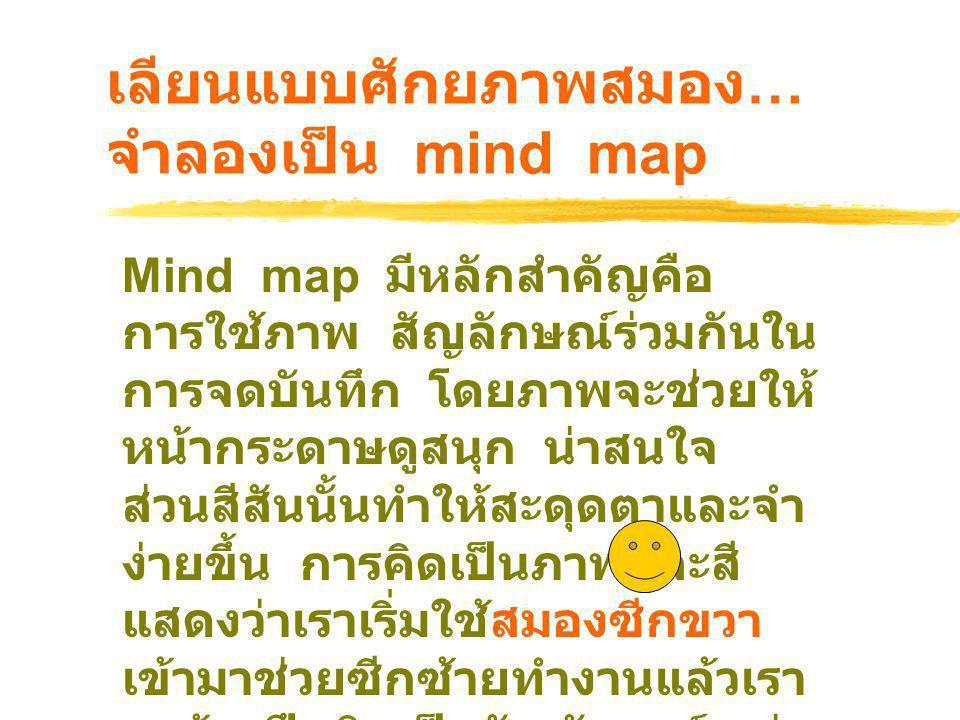 เลียนแบบศักยภาพสมอง…จำลองเป็น mind map