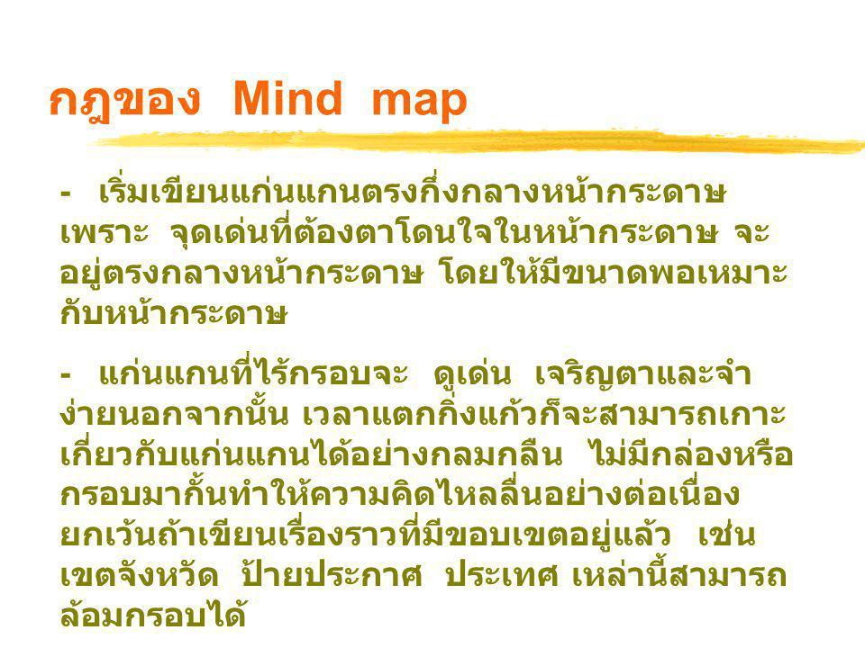 กฎของ Mind map