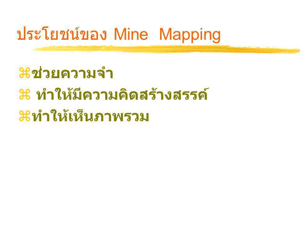 ประโยชน์ของ Mine Mapping
