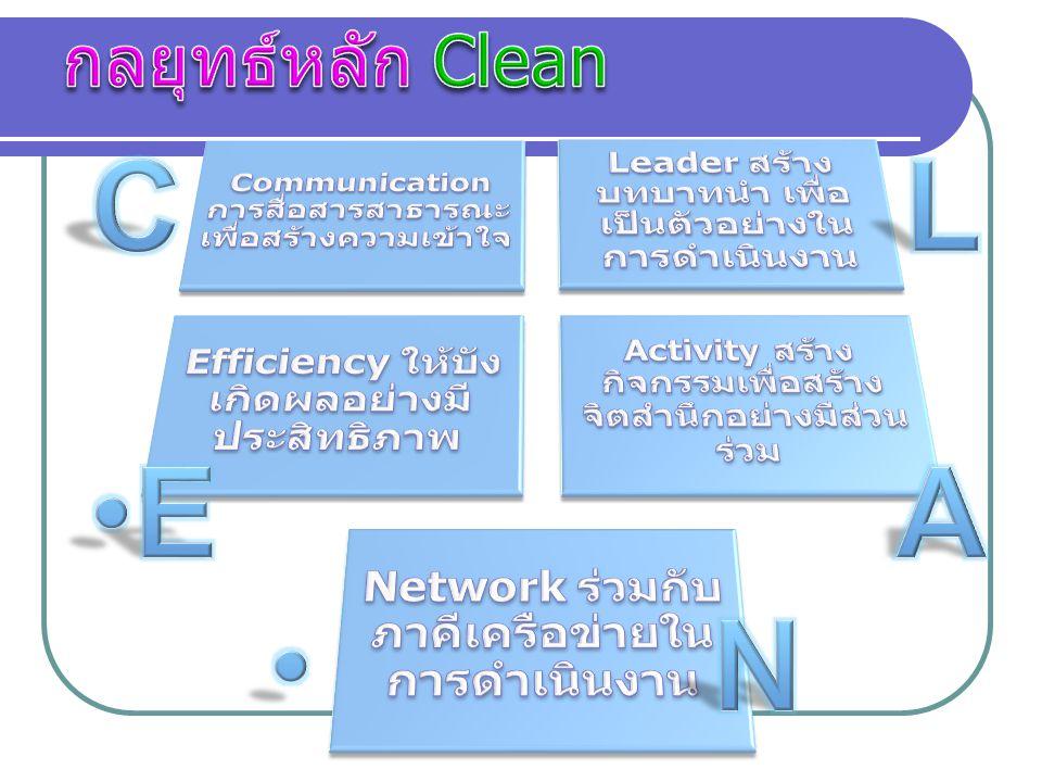 C L E A N กลยุทธ์หลัก Clean