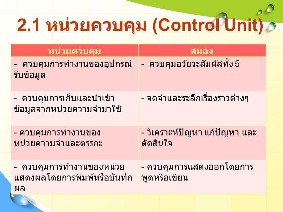 2.1 หน่วยควบคุม (Control Unit)