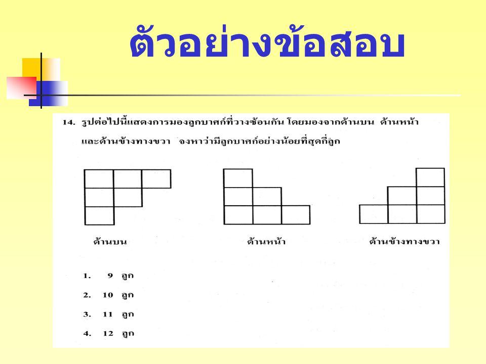 ตัวอย่างข้อสอบ