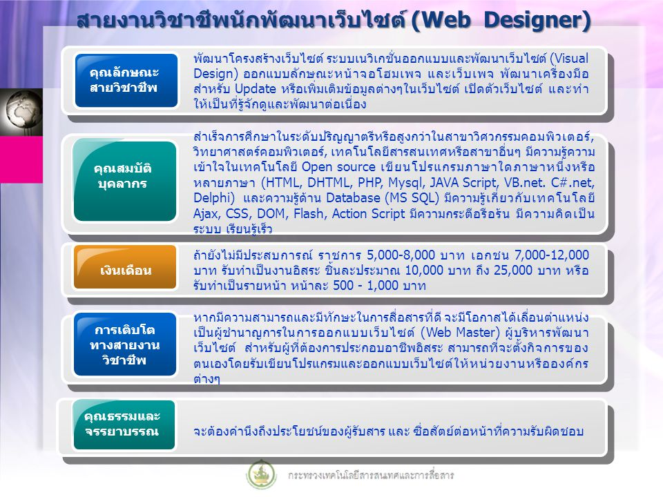 สายงานวิชาชีพนักพัฒนาเว็บไซต์ (Web Designer)
