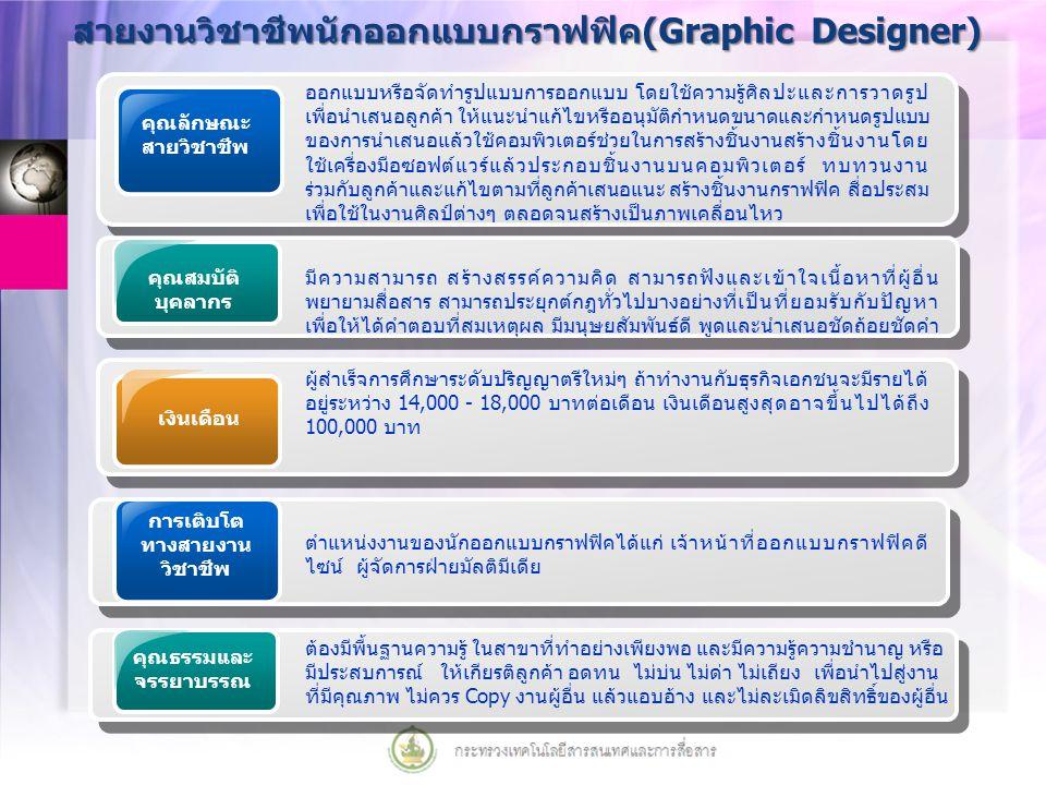 สายงานวิชาชีพนักออกแบบกราฟฟิค(Graphic Designer)