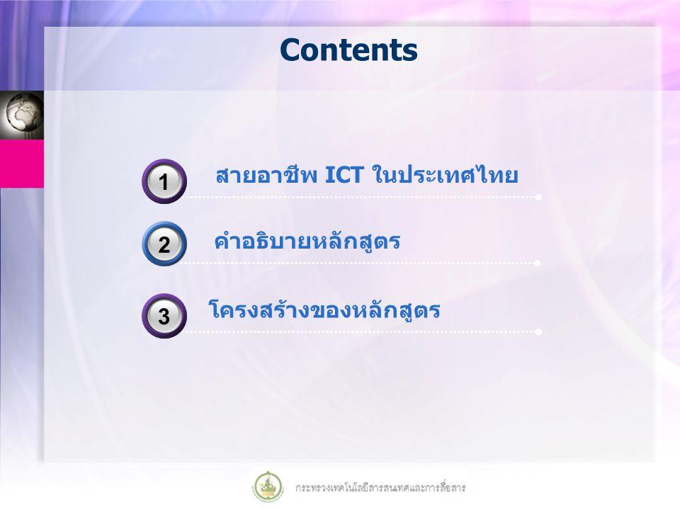สายอาชีพ ICT ในประเทศไทย