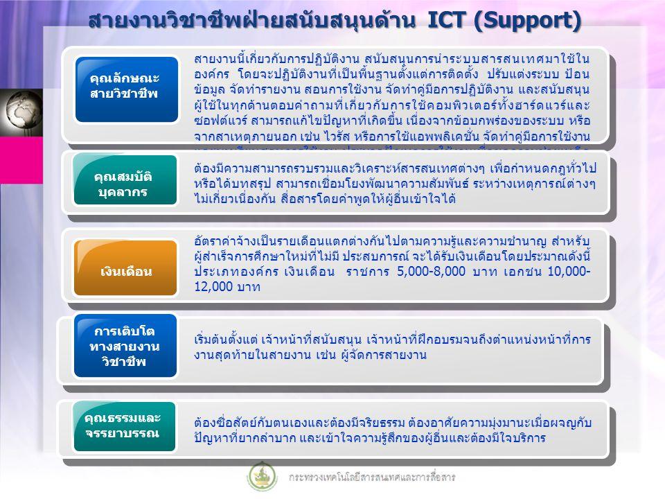 สายงานวิชาชีพฝ่ายสนับสนุนด้าน ICT (Support)