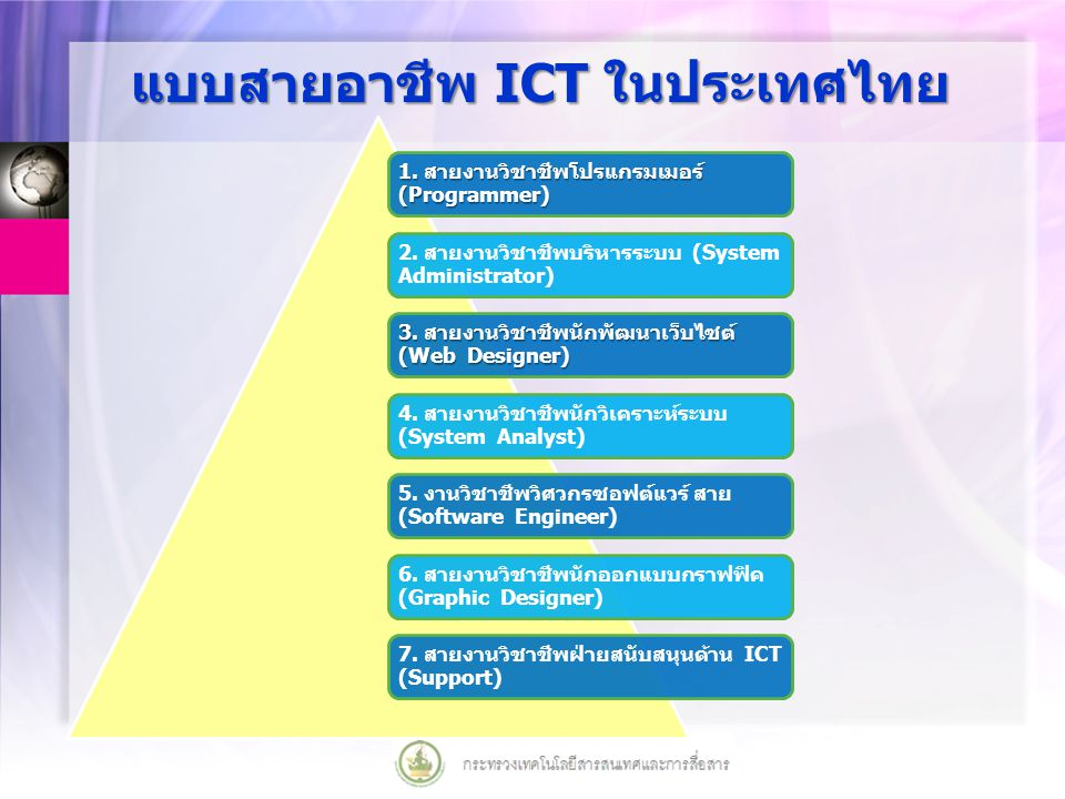 แบบสายอาชีพ ICT ในประเทศไทย