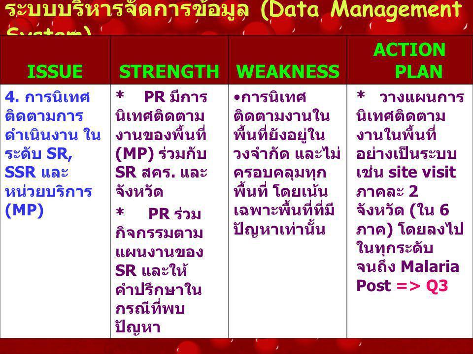 ระบบบริหารจัดการข้อมูล (Data Management System)