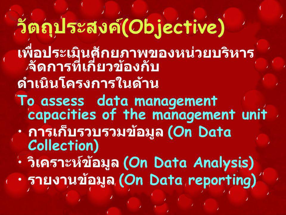 วัตถุประสงค์(Objective)