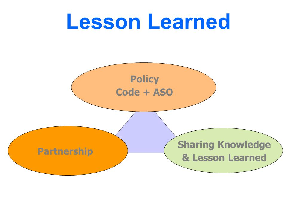 Sharing Knowledge & Lesson Learned