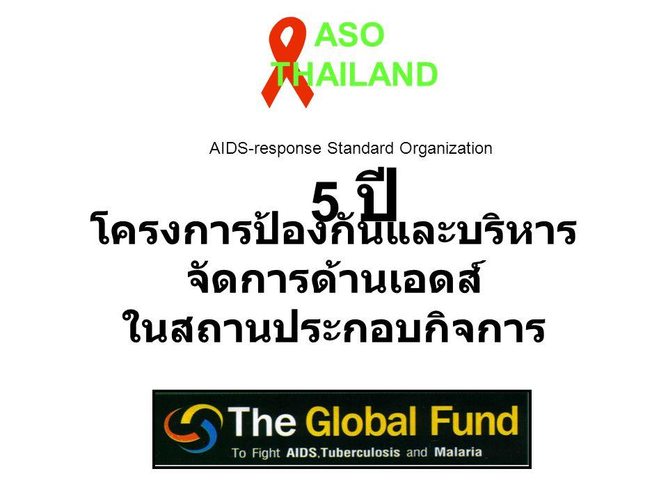โครงการป้องกันและบริหารจัดการด้านเอดส์ ในสถานประกอบกิจการ
