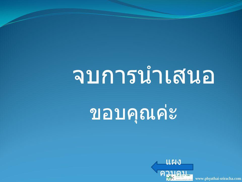 จบการนำเสนอ ขอบคุณค่ะ แผงควบคุม www.phyathai-sriracha.com