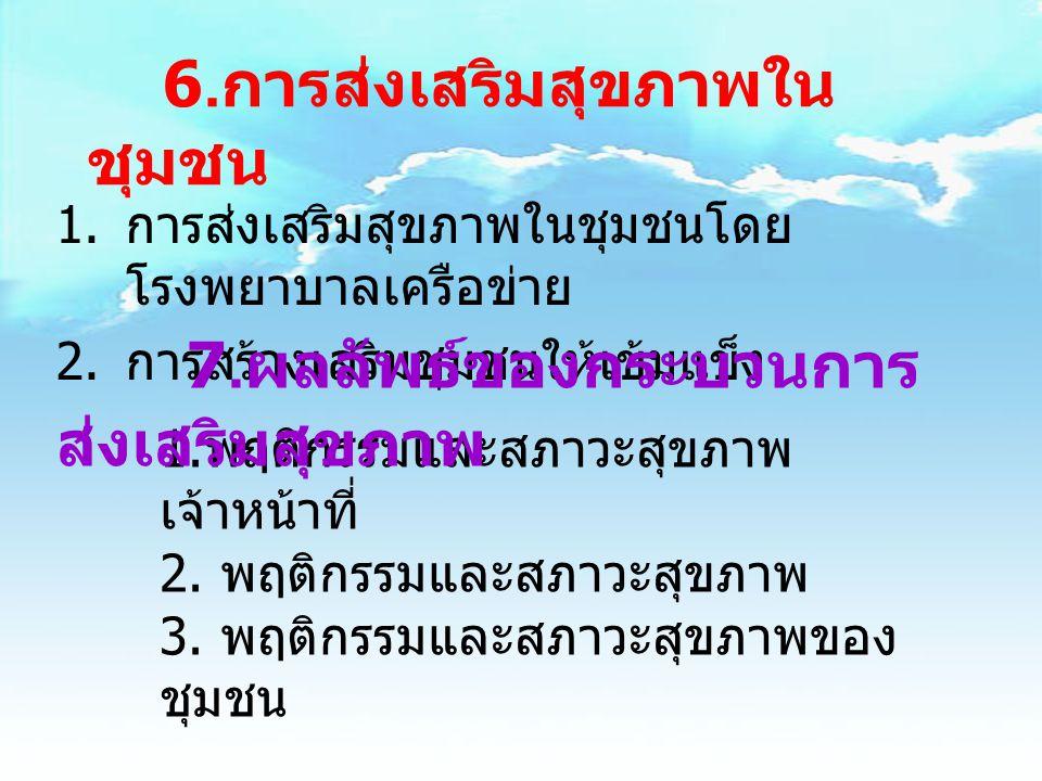 6.การส่งเสริมสุขภาพในชุมชน