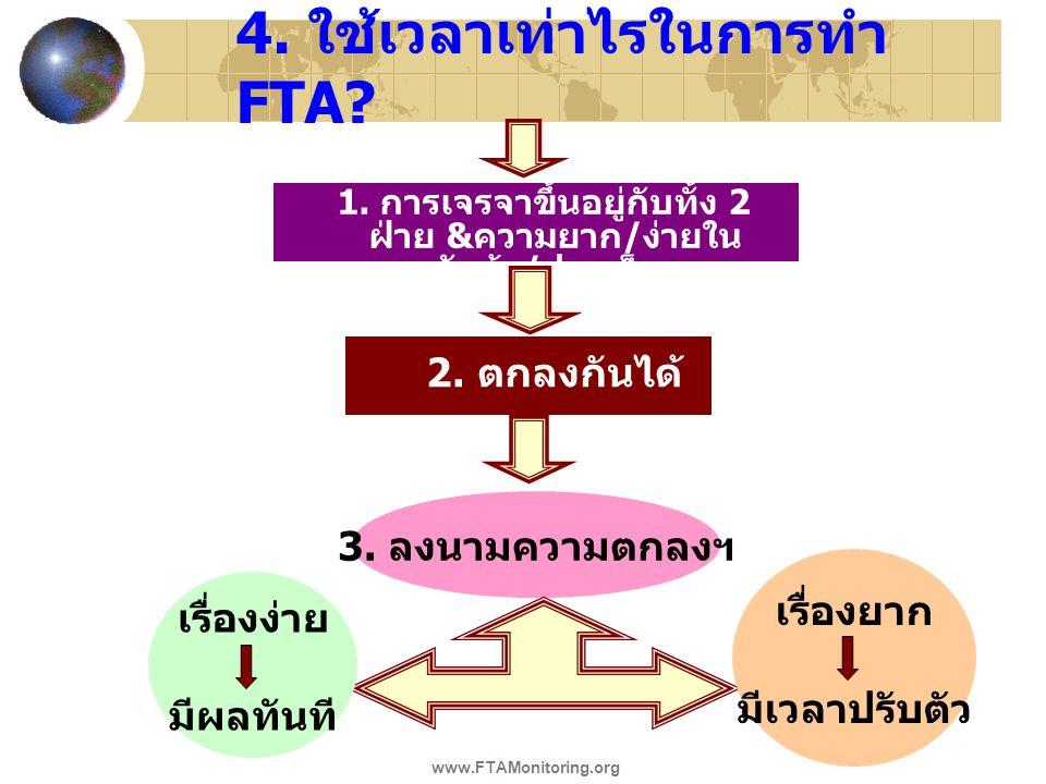 4. ใช้เวลาเท่าไรในการทำ FTA