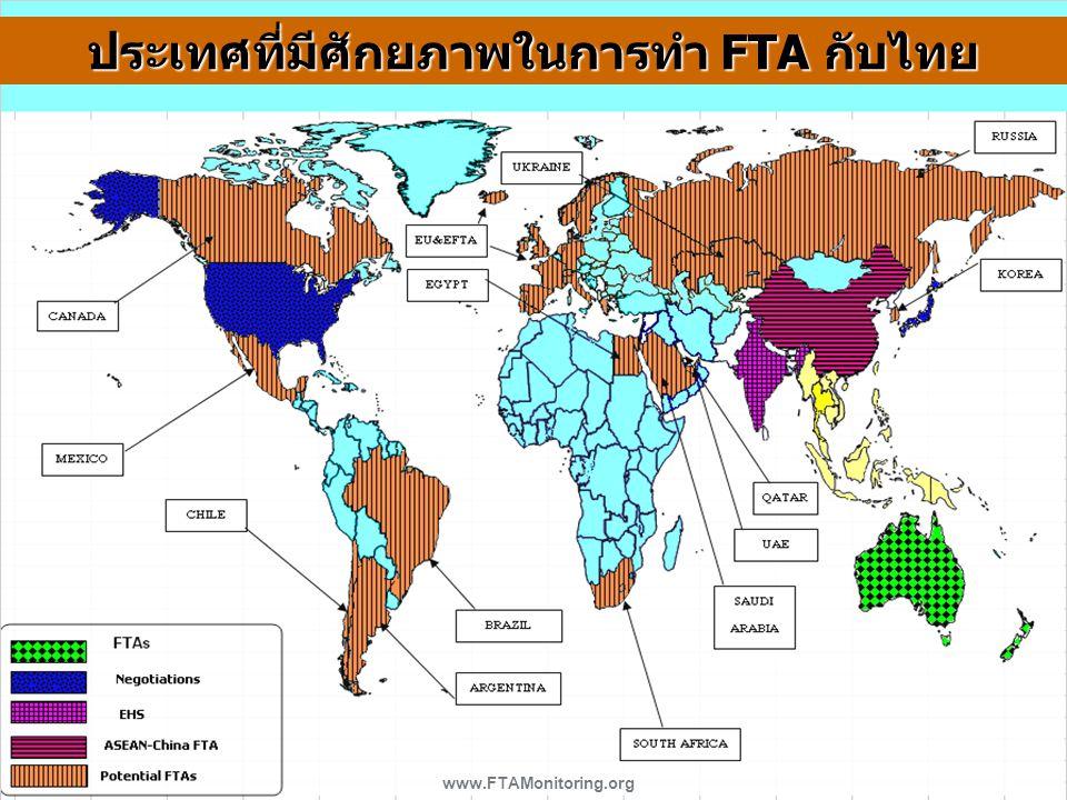 ประเทศที่มีศักยภาพในการทำ FTA กับไทย