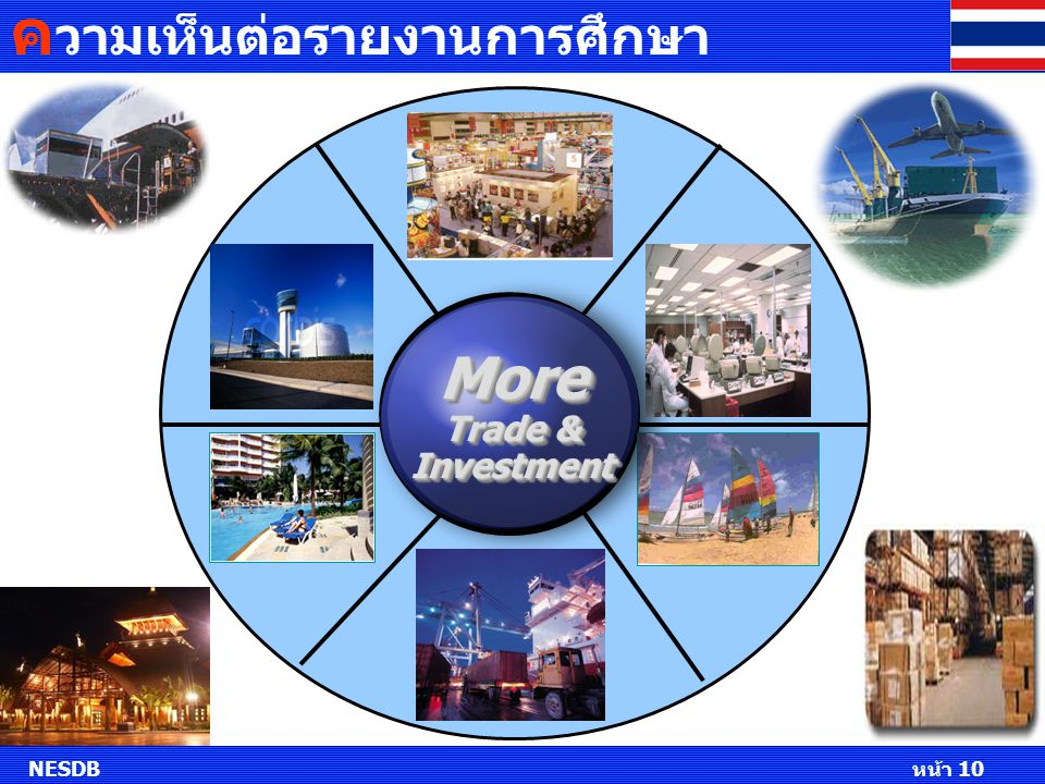 More Trade & Investment