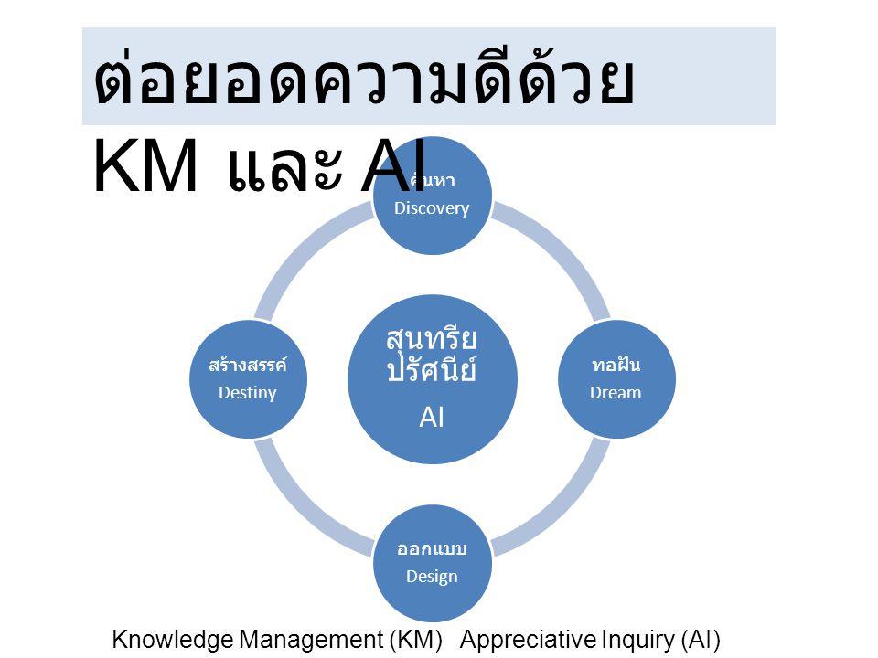 ต่อยอดความดีด้วย KM และ AI