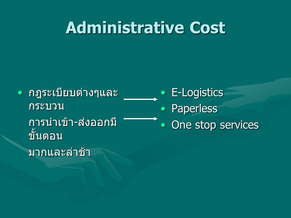 Administrative Cost กฎระเบียบต่างๆและกระบวน การนำเข้า-ส่งออกมีขั้นตอน