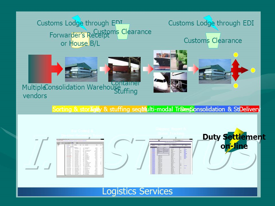 I.T. STATUS Logistics Services Duty Settlement on-line