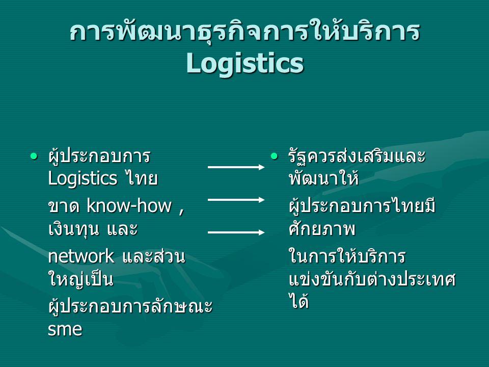 การพัฒนาธุรกิจการให้บริการ Logistics