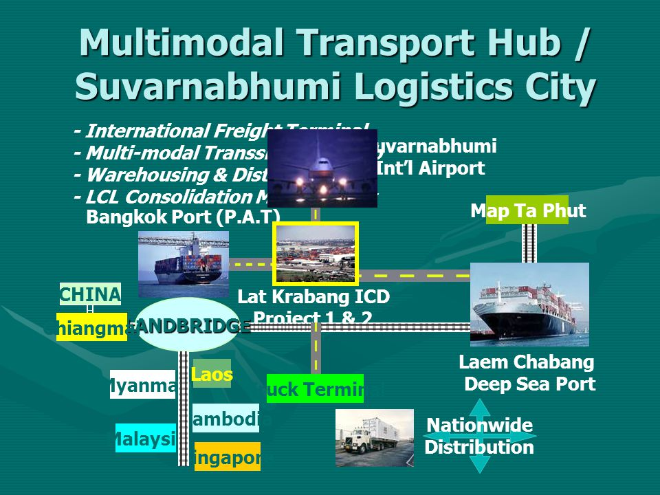 Multimodal Transport Hub / Suvarnabhumi Logistics City