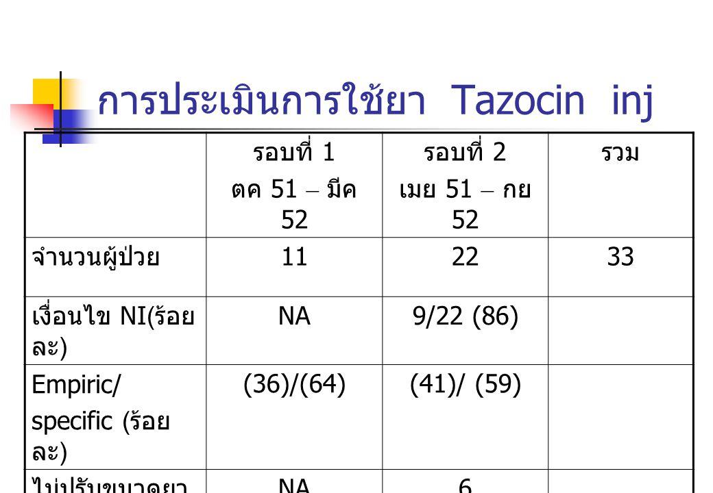 การประเมินการใช้ยา Tazocin inj