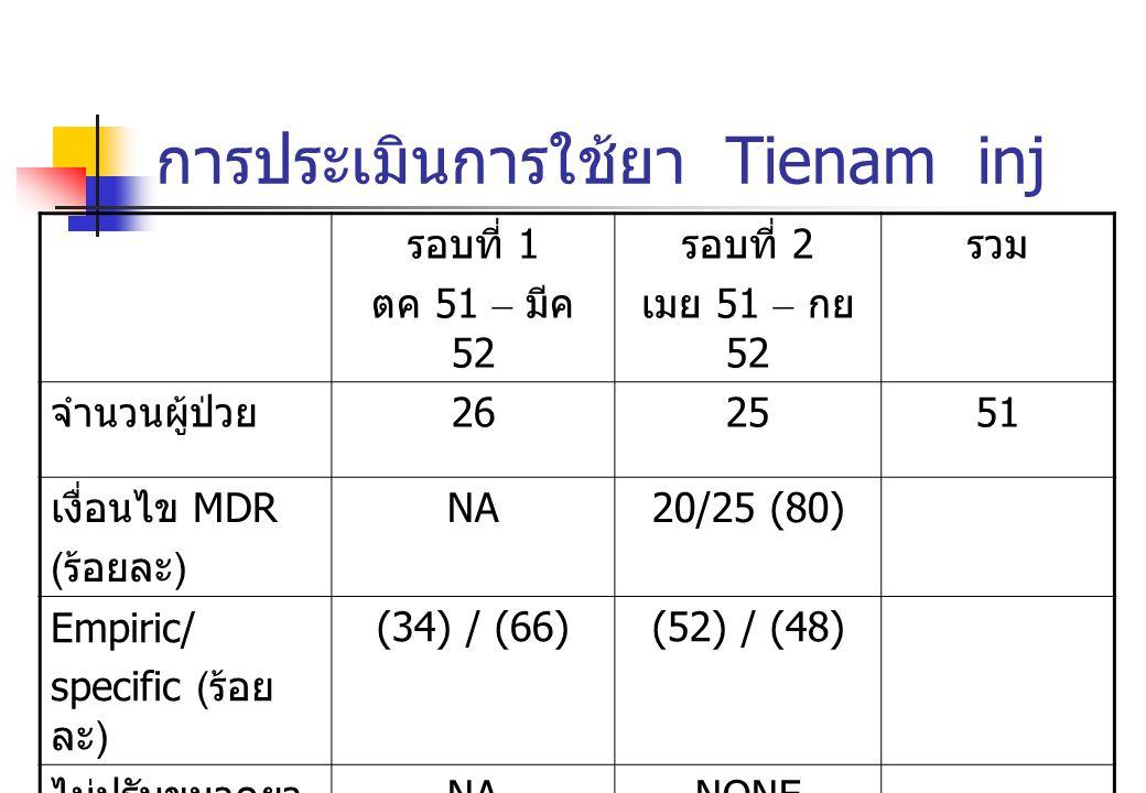 การประเมินการใช้ยา Tienam inj