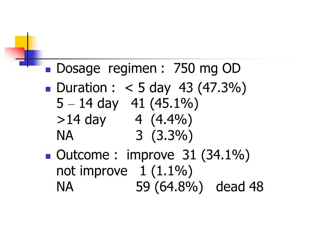 Dosage regimen : 750 mg OD