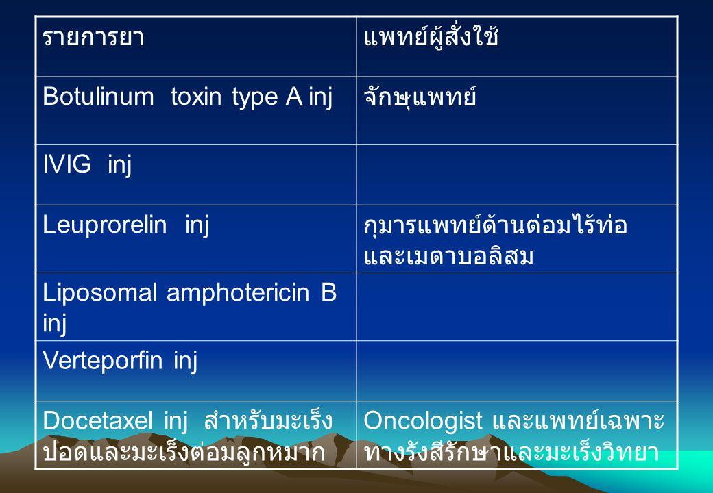 รายการยา แพทย์ผู้สั่งใช้ Botulinum toxin type A inj. จักษุแพทย์ IVIG inj. Leuprorelin inj. กุมารแพทย์ด้านต่อมไร้ท่อและเมตาบอลิสม.