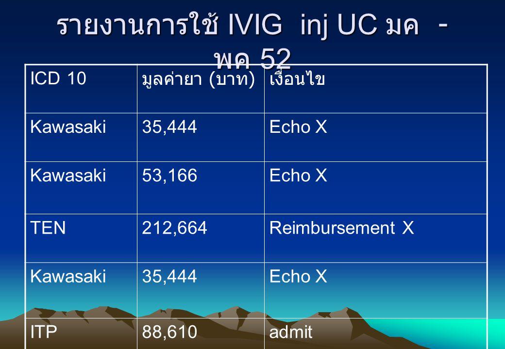 รายงานการใช้ IVIG inj UC มค - พค 52