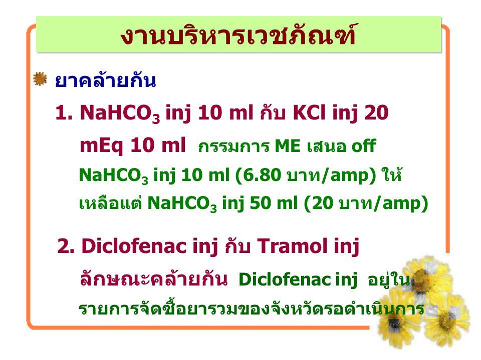 งานบริหารเวชภัณฑ์ ยาคล้ายกัน 1. NaHCO3 inj 10 ml กับ KCl inj 20