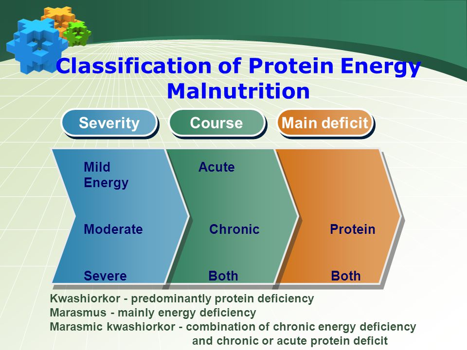 Classification of Protein Energy Malnutrition