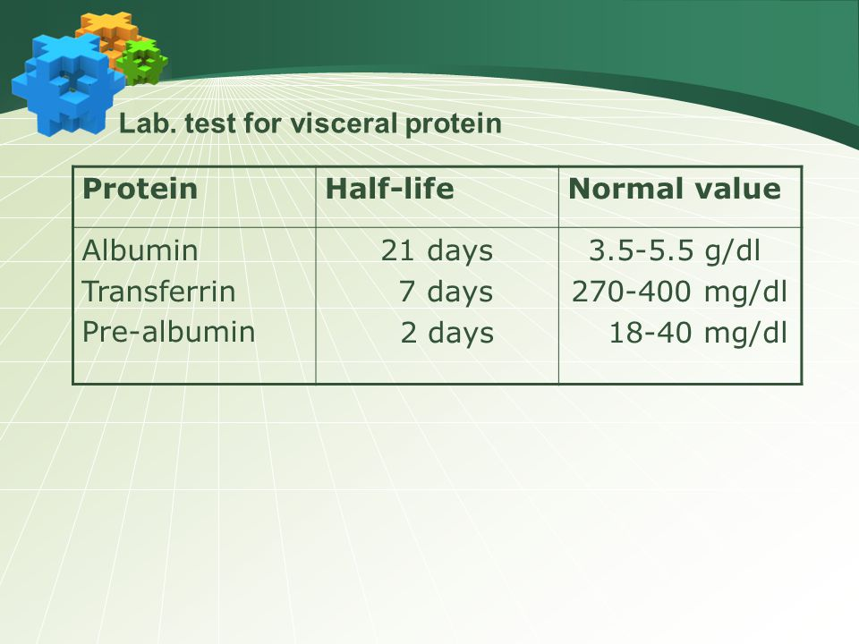 Lab. test for visceral protein