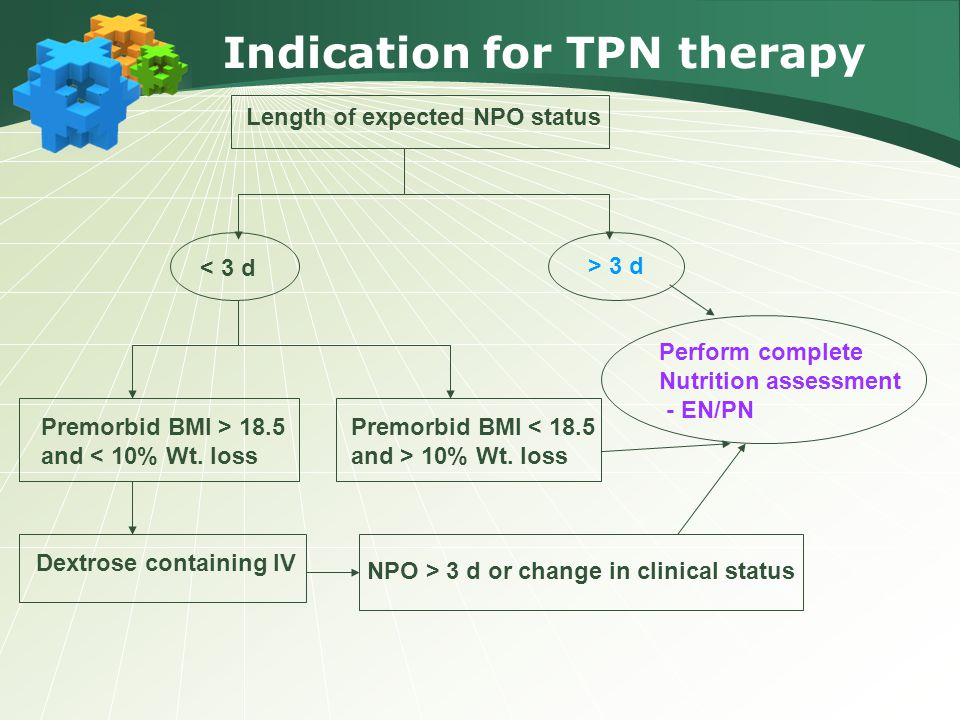 Indication for TPN therapy