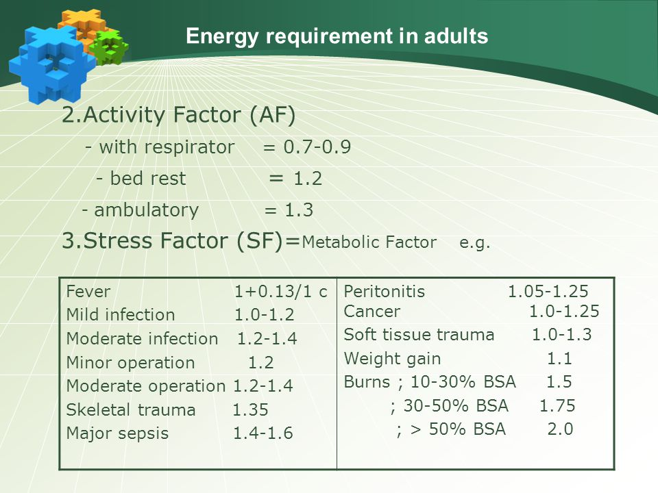 Energy requirement in adults