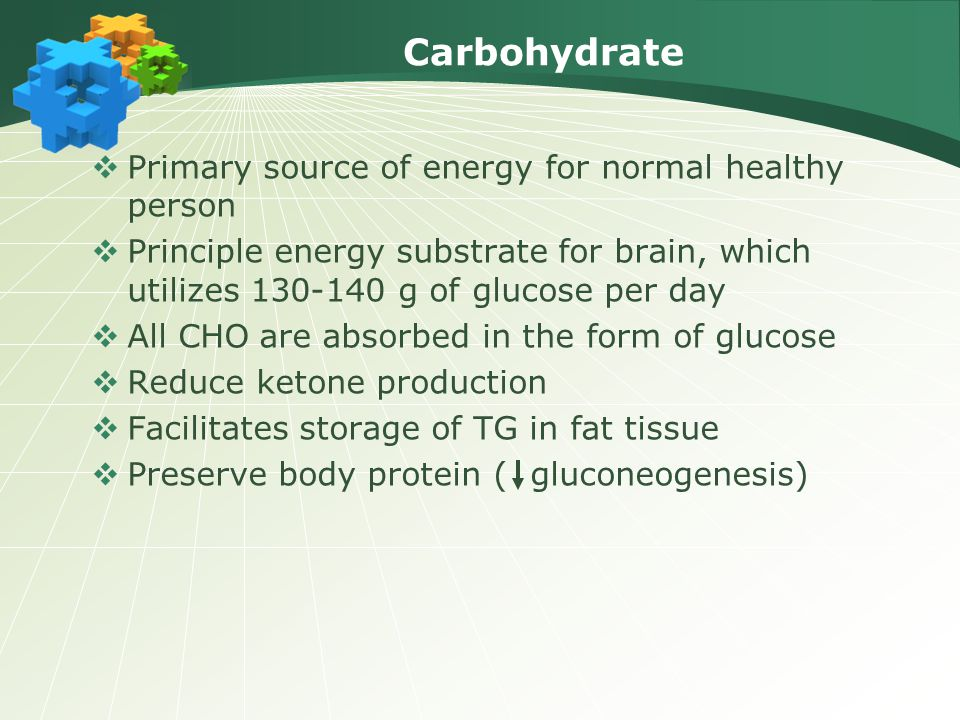 Carbohydrate Primary source of energy for normal healthy person