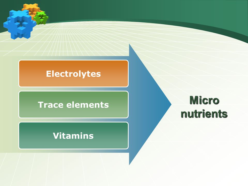 Electrolytes Micro nutrients Trace elements Vitamins