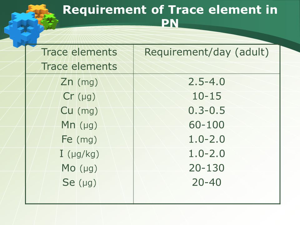 Requirement of Trace element in PN