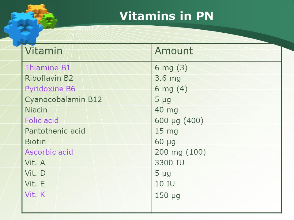 Vitamins in PN Vitamin Amount Thiamine B1 Riboflavin B2 Pyridoxine B6