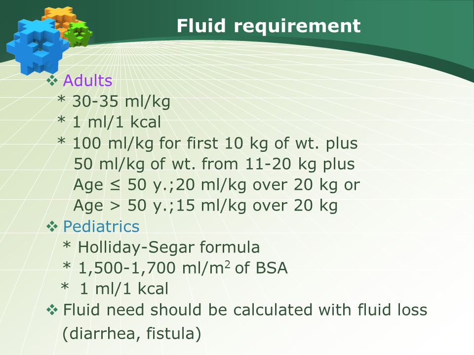 Fluid requirement Adults * 30-35 ml/kg * 1 ml/1 kcal