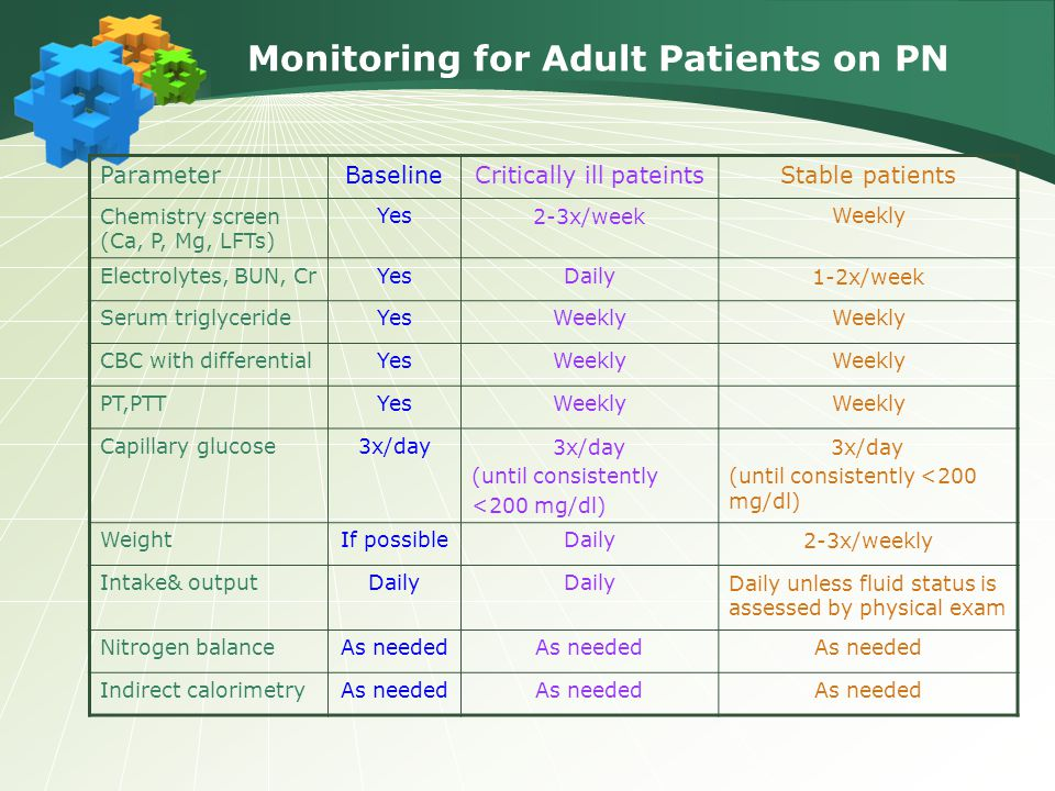Monitoring for Adult Patients on PN