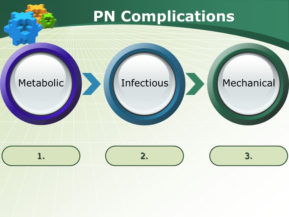 PN Complications 1. 2. 3. Metabolic Infectious Mechanical