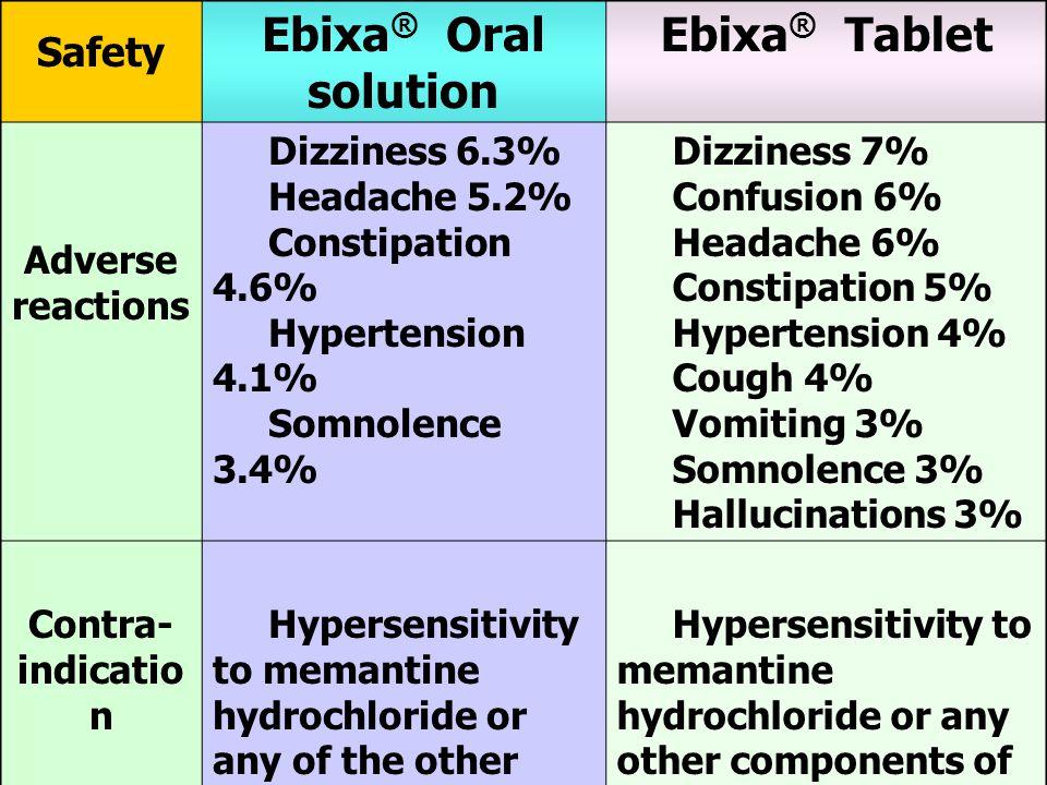 Ebixa® Oral solution Ebixa® Tablet